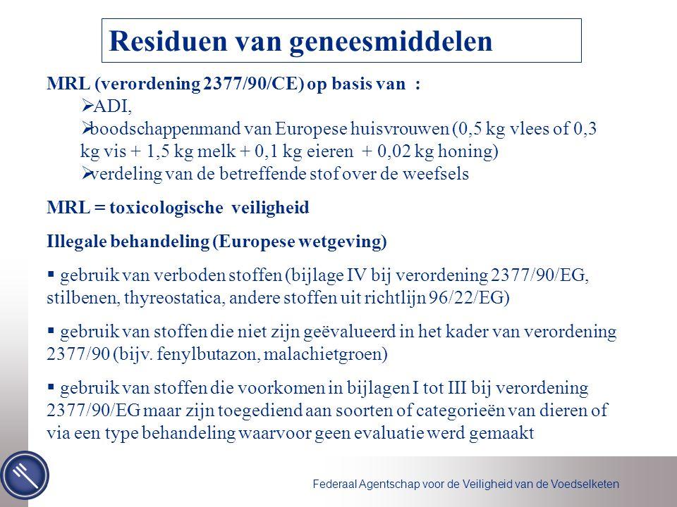 Federaal Agentschap voor de Veiligheid van de Voedselketen Residuen van geneesmiddelen MRL (verordening 2377/90/CE) op basis van :  ADI,  boodschapp