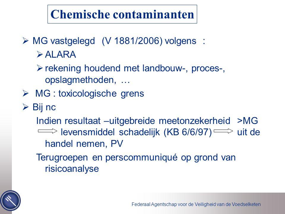Federaal Agentschap voor de Veiligheid van de Voedselketen  MG vastgelegd (V 1881/2006) volgens :  ALARA  rekening houdend met landbouw-, proces-,