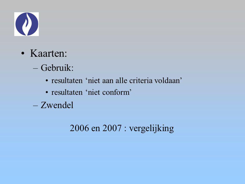 Kaarten: –Gebruik: resultaten 'niet aan alle criteria voldaan' resultaten 'niet conform' –Zwendel 2006 en 2007 : vergelijking