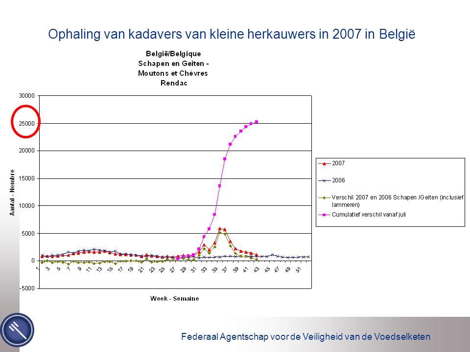 Federaal Agentschap voor de Veiligheid van de Voedselketen Ophaling van kadavers van kleine herkauwers in 2007 in België