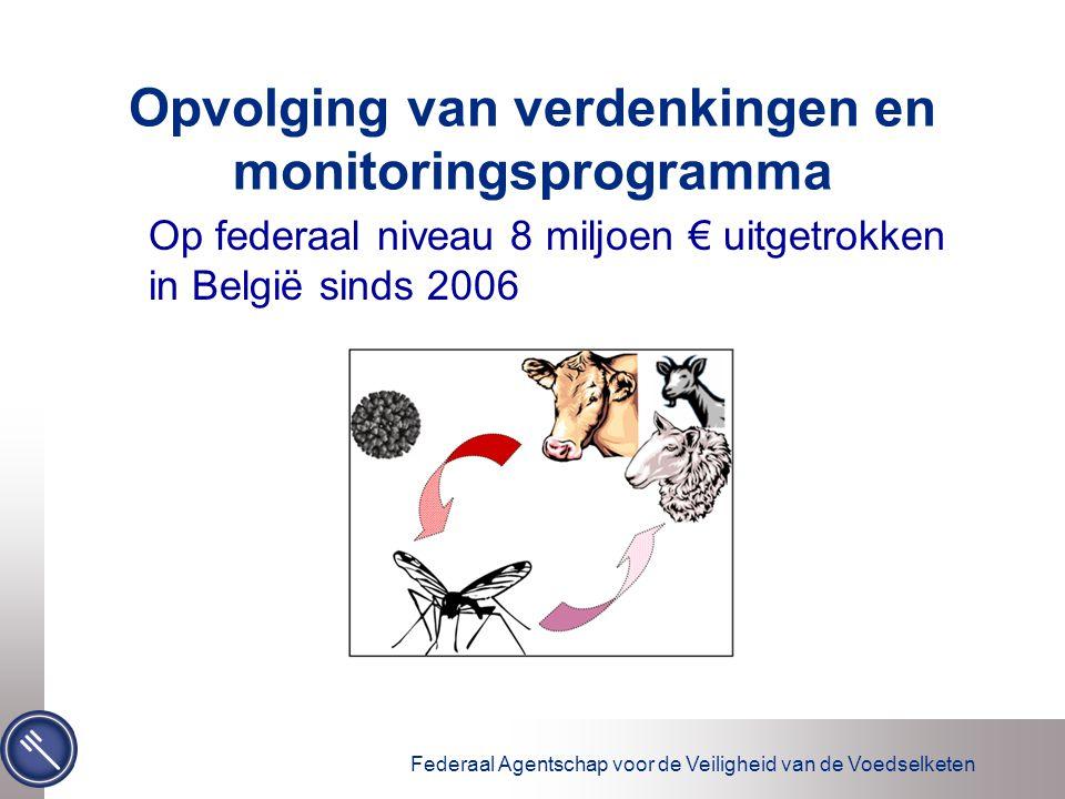 Federaal Agentschap voor de Veiligheid van de Voedselketen Opvolging van verdenkingen en monitoringsprogramma Op federaal niveau 8 miljoen € uitgetrokken in België sinds 2006