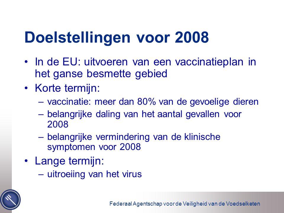 Federaal Agentschap voor de Veiligheid van de Voedselketen Doelstellingen voor 2008 In de EU: uitvoeren van een vaccinatieplan in het ganse besmette gebied Korte termijn: –vaccinatie: meer dan 80% van de gevoelige dieren –belangrijke daling van het aantal gevallen voor 2008 –belangrijke vermindering van de klinische symptomen voor 2008 Lange termijn: –uitroeiing van het virus