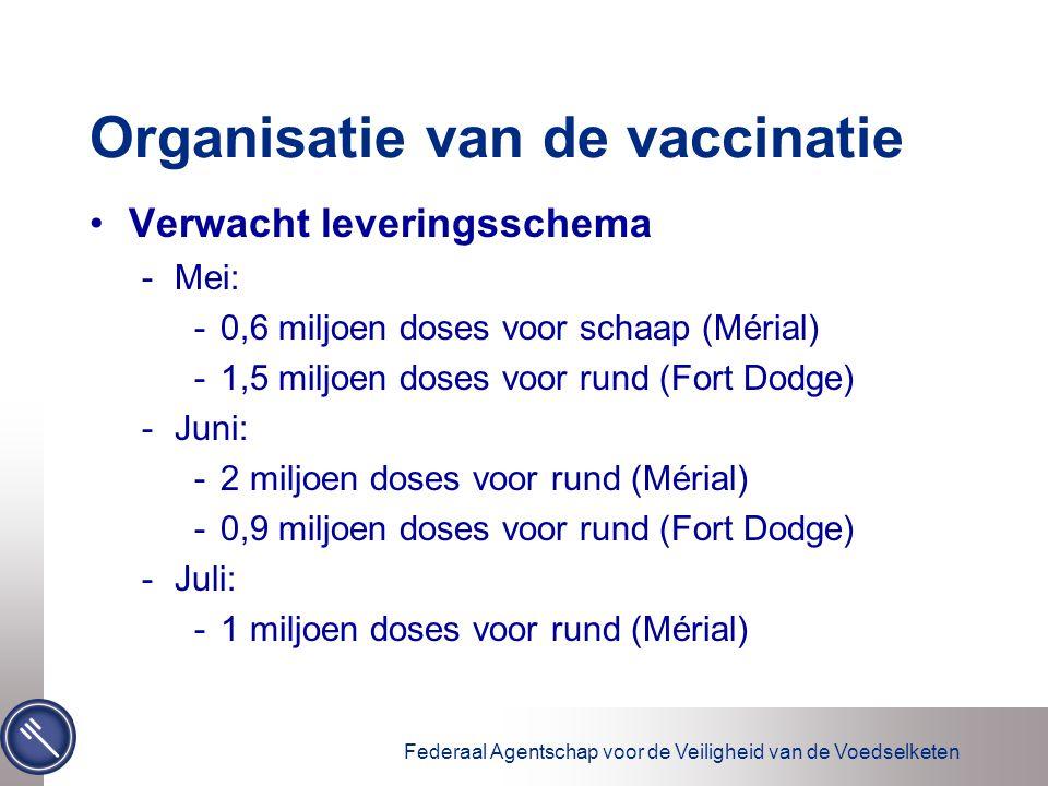 Federaal Agentschap voor de Veiligheid van de Voedselketen Organisatie van de vaccinatie Verwacht leveringsschema -Mei: -0,6 miljoen doses voor schaap (Mérial) -1,5 miljoen doses voor rund (Fort Dodge) -Juni: -2 miljoen doses voor rund (Mérial) -0,9 miljoen doses voor rund (Fort Dodge) -Juli: -1 miljoen doses voor rund (Mérial)