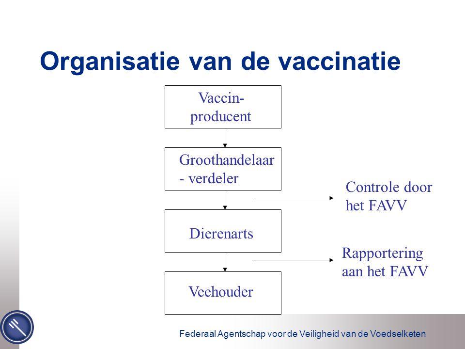 Federaal Agentschap voor de Veiligheid van de Voedselketen Organisatie van de vaccinatie Vaccin- producent Groothandelaar - verdeler Veehouder Controle door het FAVV Dierenarts Rapportering aan het FAVV