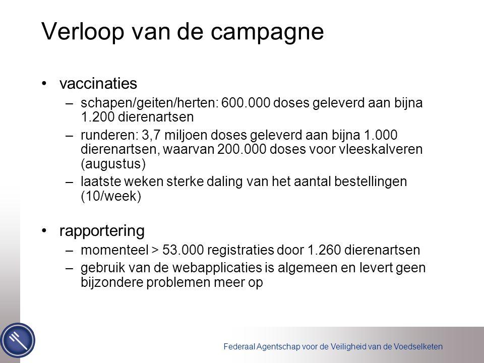 Federaal Agentschap voor de Veiligheid van de Voedselketen Verloop van de campagne vaccinaties –schapen/geiten/herten: 600.000 doses geleverd aan bijna 1.200 dierenartsen –runderen: 3,7 miljoen doses geleverd aan bijna 1.000 dierenartsen, waarvan 200.000 doses voor vleeskalveren (augustus) –laatste weken sterke daling van het aantal bestellingen (10/week) rapportering –momenteel > 53.000 registraties door 1.260 dierenartsen –gebruik van de webapplicaties is algemeen en levert geen bijzondere problemen meer op
