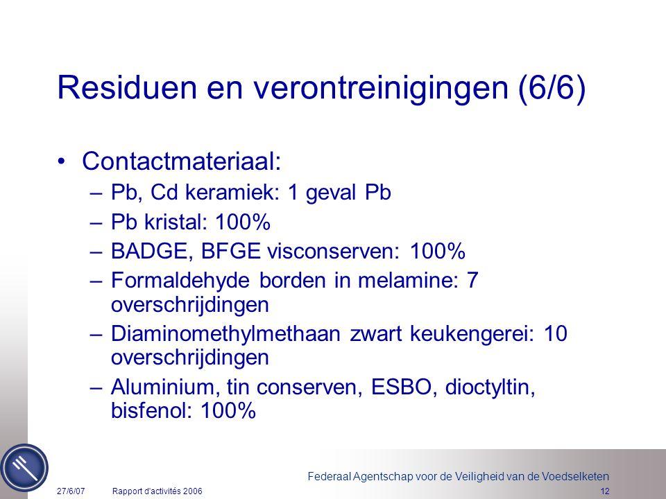 Federaal Agentschap voor de Veiligheid van de Voedselketen 27/6/07Rapport d'activités 200612 Residuen en verontreinigingen (6/6) Contactmateriaal: –Pb