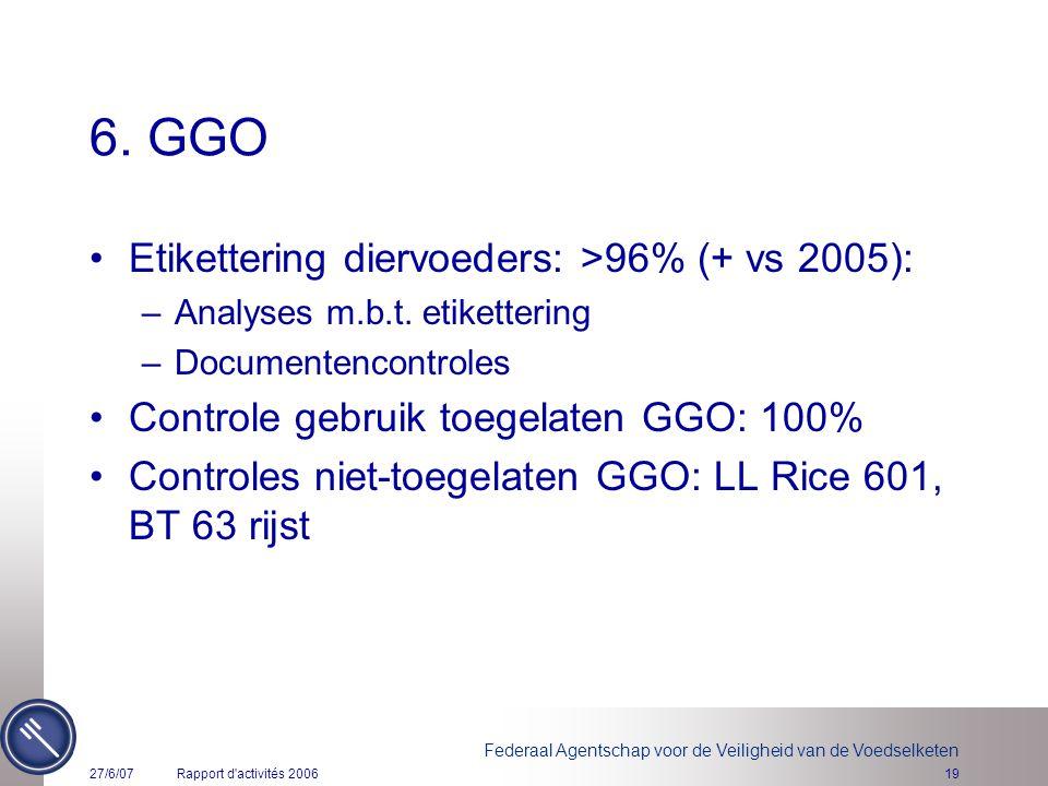 Federaal Agentschap voor de Veiligheid van de Voedselketen 27/6/07Rapport d'activités 200619 6. GGO Etikettering diervoeders: >96% (+ vs 2005): –Analy