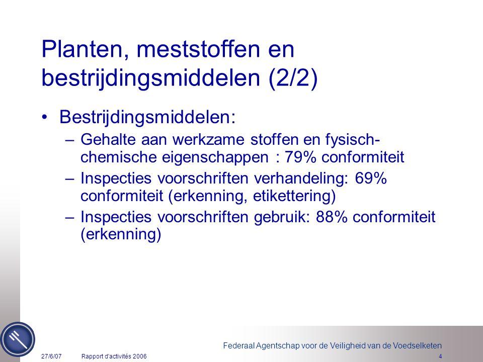 Federaal Agentschap voor de Veiligheid van de Voedselketen 27/6/07Rapport d'activités 20064 Planten, meststoffen en bestrijdingsmiddelen (2/2) Bestrij