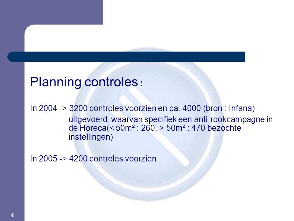 4 Planning controles : In 2004 -> 3200 controles voorzien en ca.