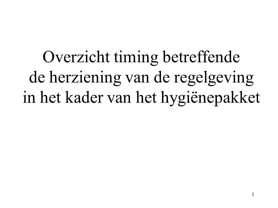 1 Overzicht timing betreffende de herziening van de regelgeving in het kader van het hygiënepakket