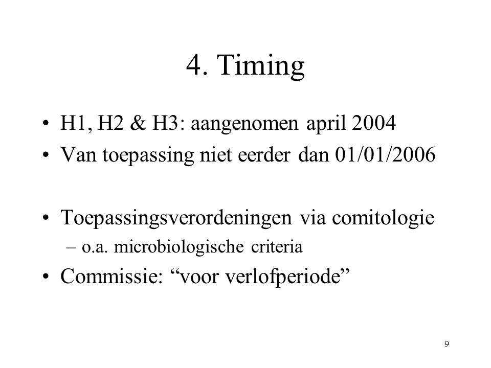 9 4. Timing H1, H2 & H3: aangenomen april 2004 Van toepassing niet eerder dan 01/01/2006 Toepassingsverordeningen via comitologie –o.a. microbiologisc