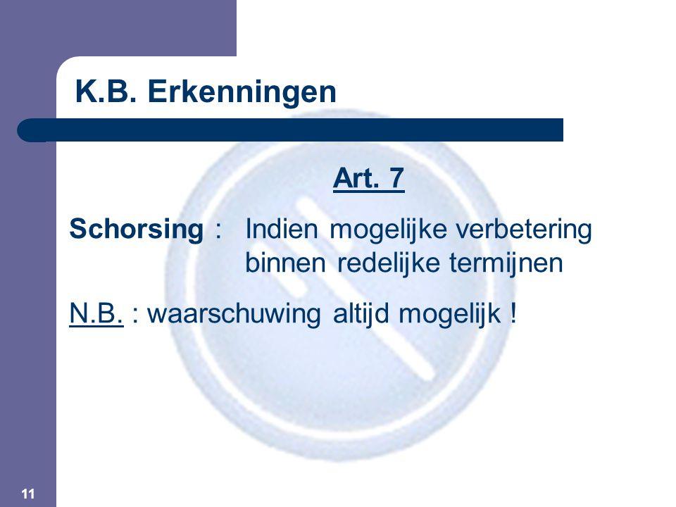 11 Art. 7 Schorsing :Indien mogelijke verbetering binnen redelijke termijnen N.B. : waarschuwing altijd mogelijk ! K.B. Erkenningen