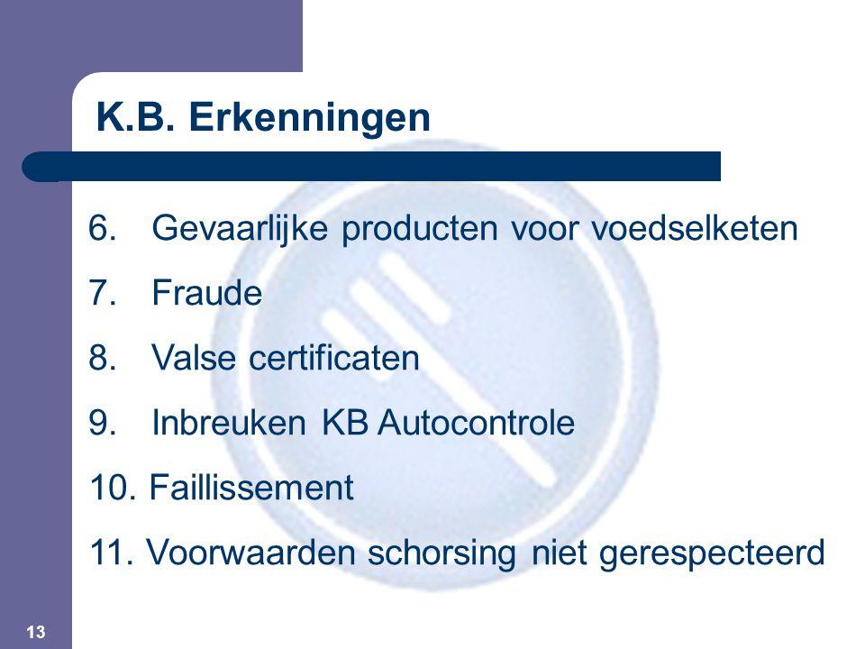 13 6. Gevaarlijke producten voor voedselketen 7. Fraude 8. Valse certificaten 9. Inbreuken KB Autocontrole 10. Faillissement 11. Voorwaarden schorsing