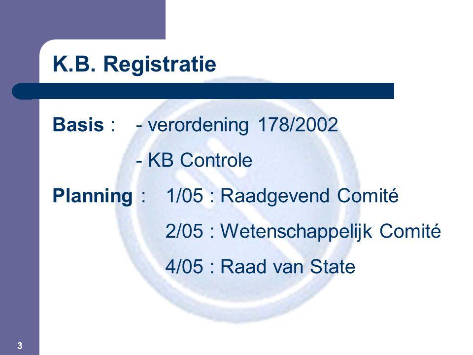 3 Basis : - verordening 178/2002 - KB Controle Planning : 1/05 : Raadgevend Comité 2/05 : Wetenschappelijk Comité 4/05 : Raad van State K.B. Registrat