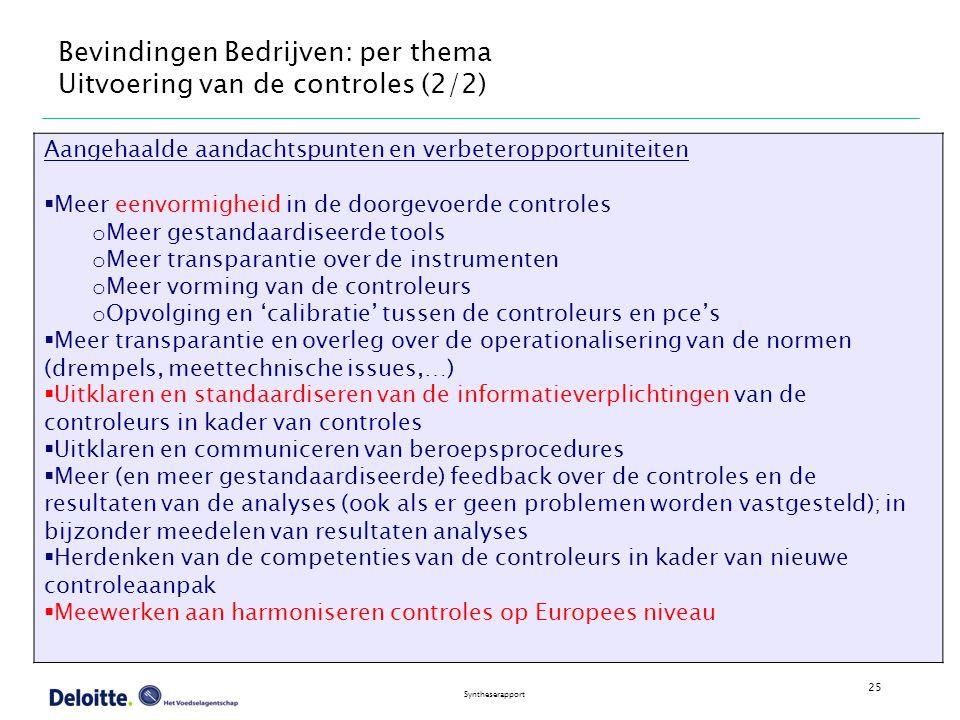 25 Syntheserapport Bevindingen Bedrijven: per thema Uitvoering van de controles (2/2) Aangehaalde aandachtspunten en verbeteropportuniteiten  Meer eenvormigheid in de doorgevoerde controles o Meer gestandaardiseerde tools o Meer transparantie over de instrumenten o Meer vorming van de controleurs o Opvolging en 'calibratie' tussen de controleurs en pce's  Meer transparantie en overleg over de operationalisering van de normen (drempels, meettechnische issues,…)  Uitklaren en standaardiseren van de informatieverplichtingen van de controleurs in kader van controles  Uitklaren en communiceren van beroepsprocedures  Meer (en meer gestandaardiseerde) feedback over de controles en de resultaten van de analyses (ook als er geen problemen worden vastgesteld); in bijzonder meedelen van resultaten analyses  Herdenken van de competenties van de controleurs in kader van nieuwe controleaanpak  Meewerken aan harmoniseren controles op Europees niveau