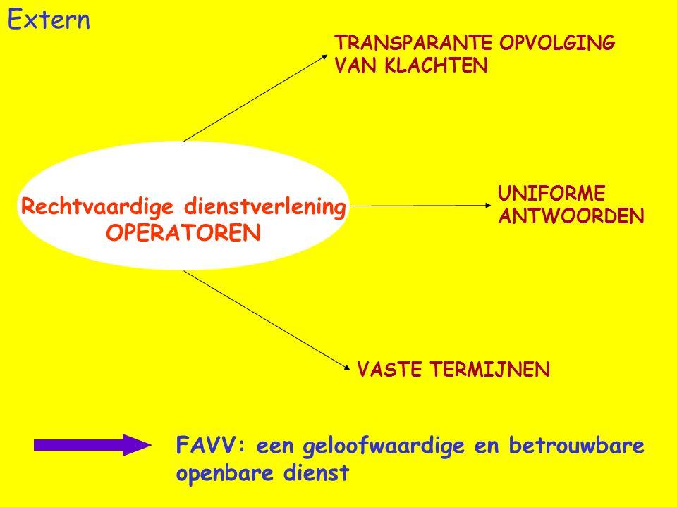 Extern Rechtvaardige dienstverlening OPERATOREN TRANSPARANTE OPVOLGING VAN KLACHTEN UNIFORME ANTWOORDEN VASTE TERMIJNEN FAVV: een geloofwaardige en betrouwbare openbare dienst