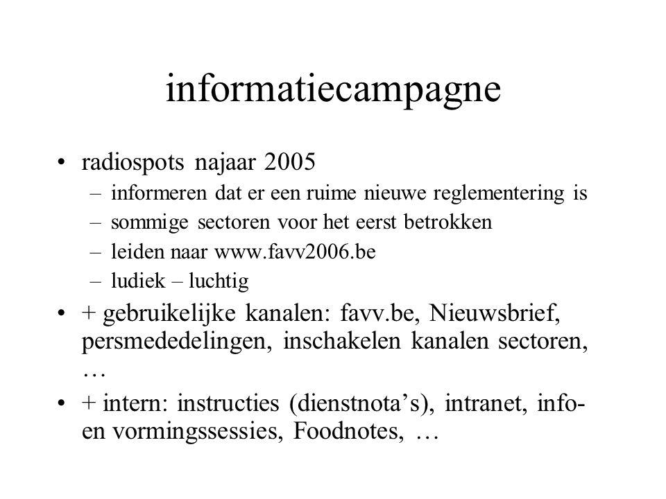 informatiecampagne radiospots najaar 2005 –informeren dat er een ruime nieuwe reglementering is –sommige sectoren voor het eerst betrokken –leiden naar www.favv2006.be –ludiek – luchtig + gebruikelijke kanalen: favv.be, Nieuwsbrief, persmededelingen, inschakelen kanalen sectoren, … + intern: instructies (dienstnota's), intranet, info- en vormingssessies, Foodnotes, …