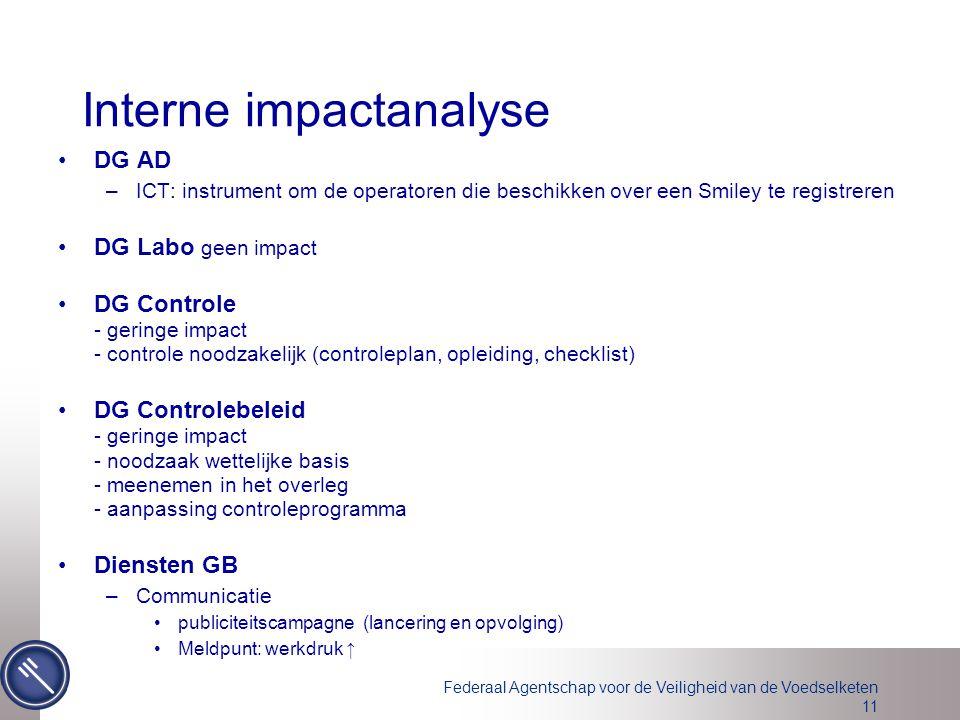 Federaal Agentschap voor de Veiligheid van de Voedselketen 11 Interne impactanalyse DG AD –ICT: instrument om de operatoren die beschikken over een Sm