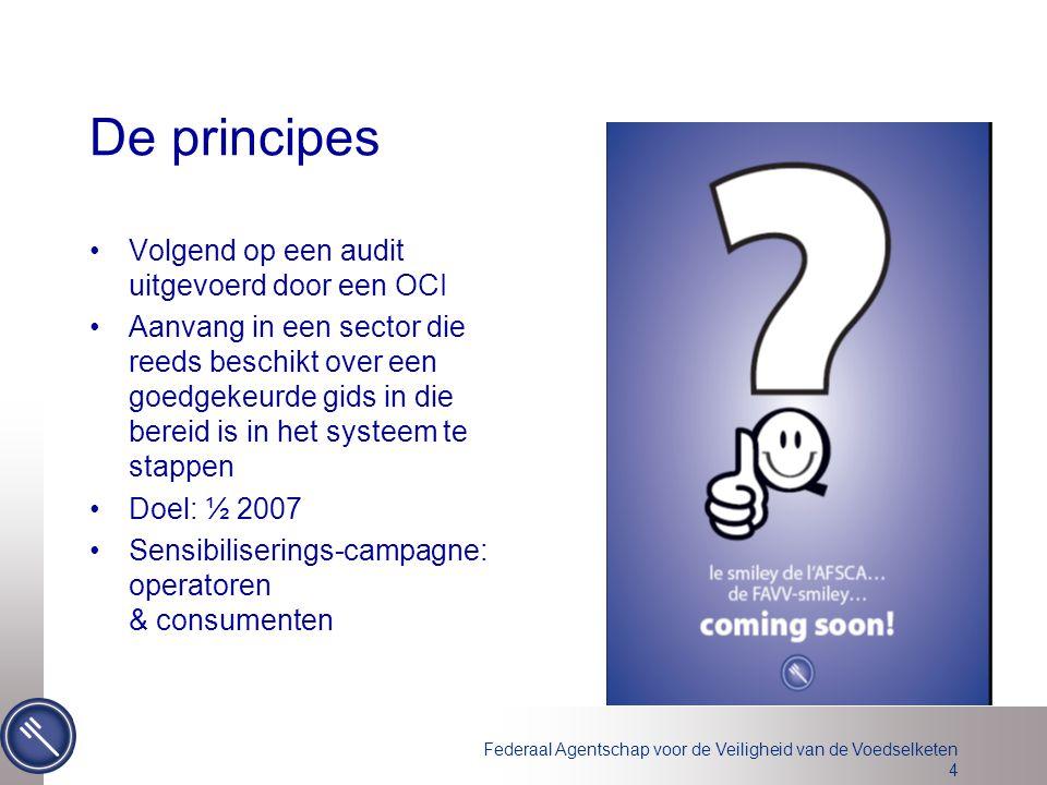 Federaal Agentschap voor de Veiligheid van de Voedselketen 4 De principes Volgend op een audit uitgevoerd door een OCI Aanvang in een sector die reeds