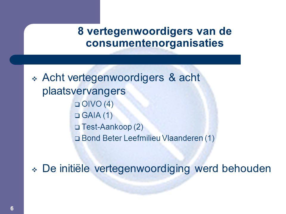 7 Vertegenwoordigers van de sectoren 19 vertegenwoordigers & 19 plaatsvervangers  Vertegenwoordigers landbouwproductie (4+1 bio)  Vertegenwoordigers sector fabricage dierenvoeding (1)  Vertegenwoordigers voedingsindustrie (4)  Vertegenwoordigers chemische nijverheid (1)  Vertegenwoordigers handel (5)  Vertegenwoordigers horeca (2)  Vertegenwoordigers transport (1)