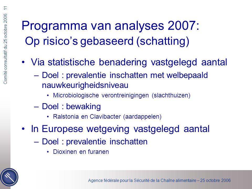 Agence fédérale pour la Sécurité de la Chaîne alimentaire – 25 octobre 2006 Comité consultatif du 25 octobre 2006 11 Programma van analyses 2007: Op r