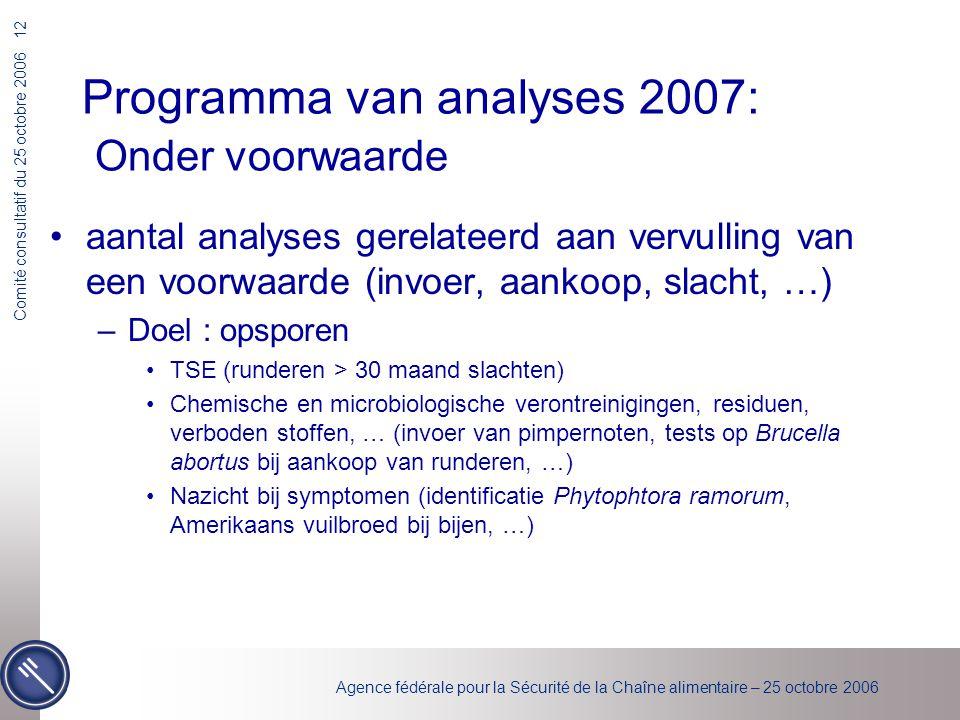 Agence fédérale pour la Sécurité de la Chaîne alimentaire – 25 octobre 2006 Comité consultatif du 25 octobre 2006 12 Programma van analyses 2007: Onde