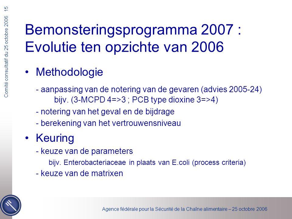 Agence fédérale pour la Sécurité de la Chaîne alimentaire – 25 octobre 2006 Comité consultatif du 25 octobre 2006 15 Bemonsteringsprogramma 2007 : Evo