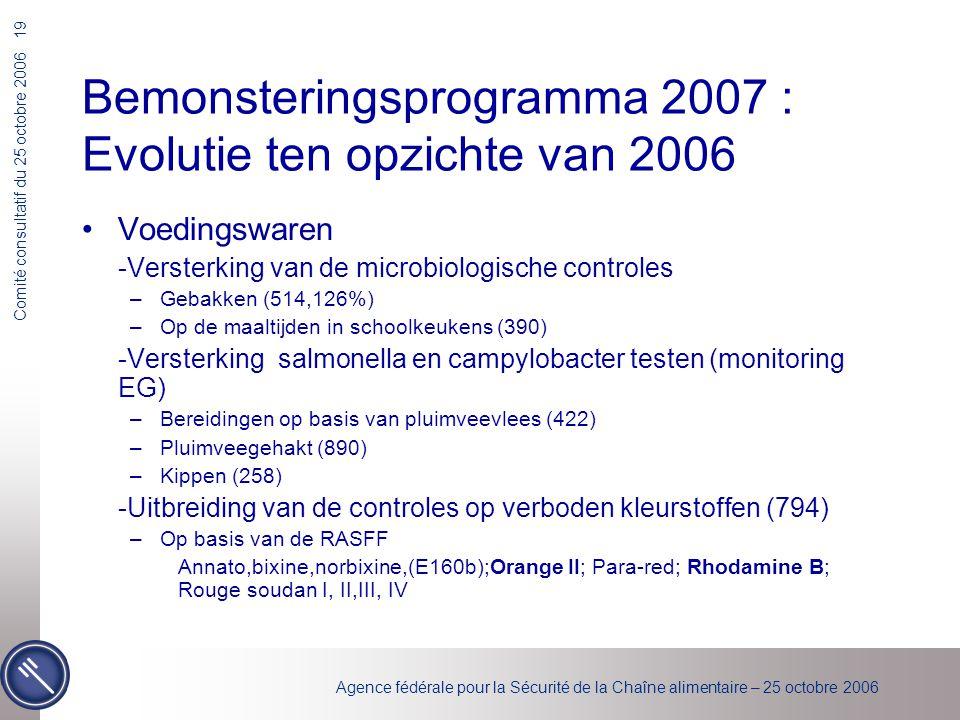 Agence fédérale pour la Sécurité de la Chaîne alimentaire – 25 octobre 2006 Comité consultatif du 25 octobre 2006 19 Bemonsteringsprogramma 2007 : Evo