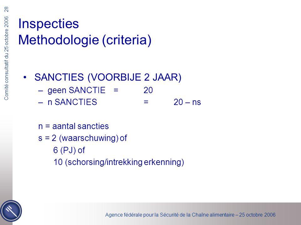 Agence fédérale pour la Sécurité de la Chaîne alimentaire – 25 octobre 2006 Comité consultatif du 25 octobre 2006 28 Inspecties Methodologie (criteria) SANCTIES (VOORBIJE 2 JAAR) –geen SANCTIE=20 –n SANCTIES= 20 – ns n = aantal sancties s = 2 (waarschuwing) of 6 (PJ) of 10 (schorsing/intrekking erkenning)
