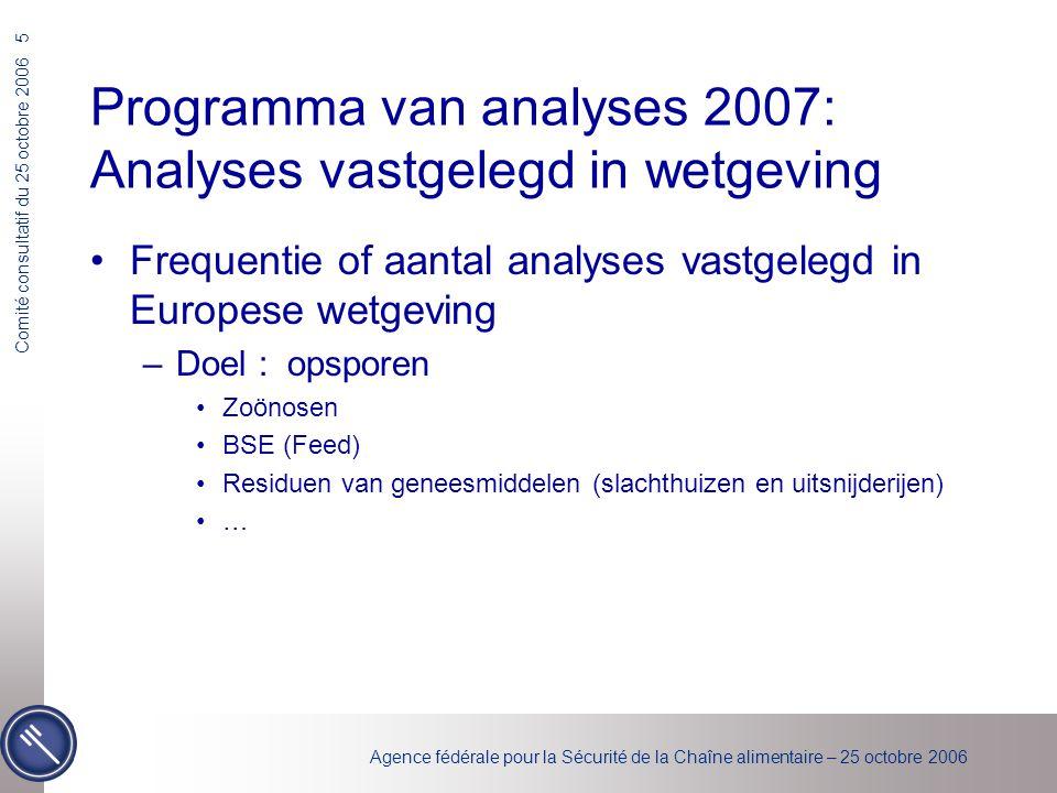 Agence fédérale pour la Sécurité de la Chaîne alimentaire – 25 octobre 2006 Comité consultatif du 25 octobre 2006 5 Programma van analyses 2007: Analy