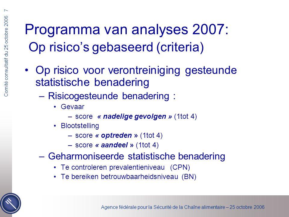 Agence fédérale pour la Sécurité de la Chaîne alimentaire – 25 octobre 2006 Comité consultatif du 25 octobre 2006 7 Programma van analyses 2007: Op ri
