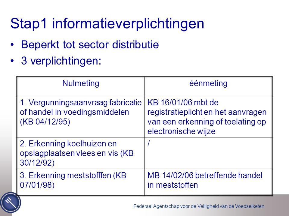 Federaal Agentschap voor de Veiligheid van de Voedselketen Stap1 informatieverplichtingen Beperkt tot sector distributie 3 verplichtingen: Nulmetingéénmeting 1.