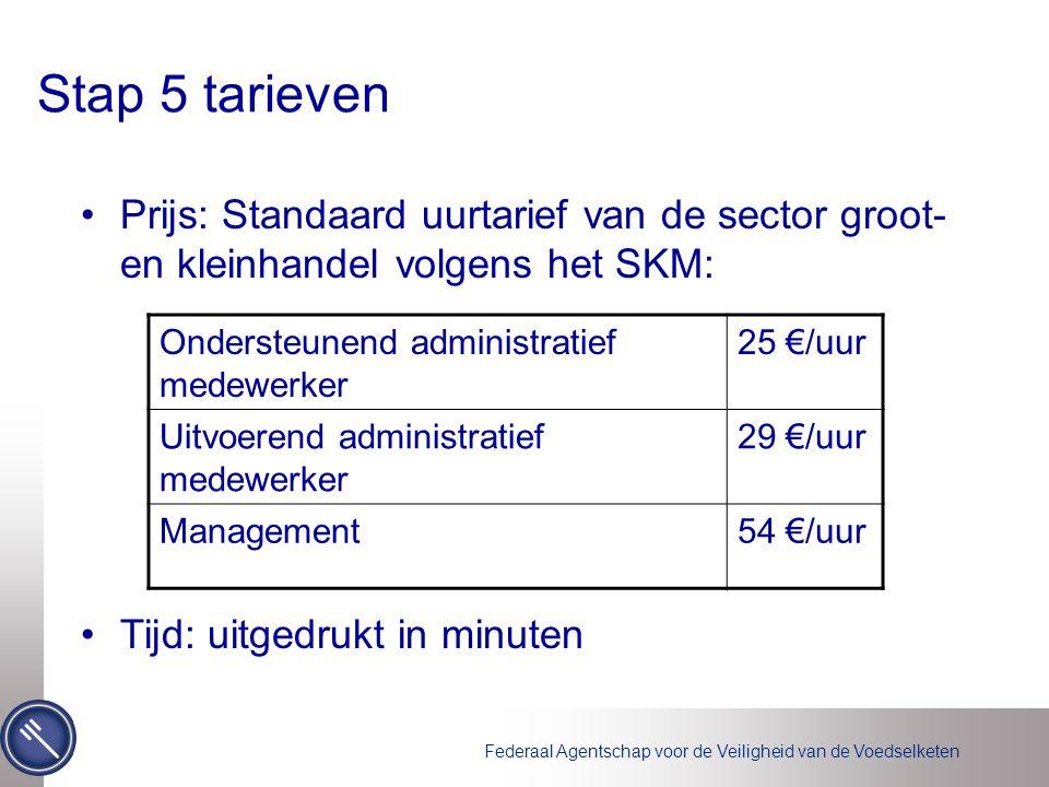 Federaal Agentschap voor de Veiligheid van de Voedselketen Stap 6 berekening Besluit: Ongeveer 790.000 euro lastenverlaging voor de 9.941 operatoren van de distributiesector (kleinhandel algemene voeding)
