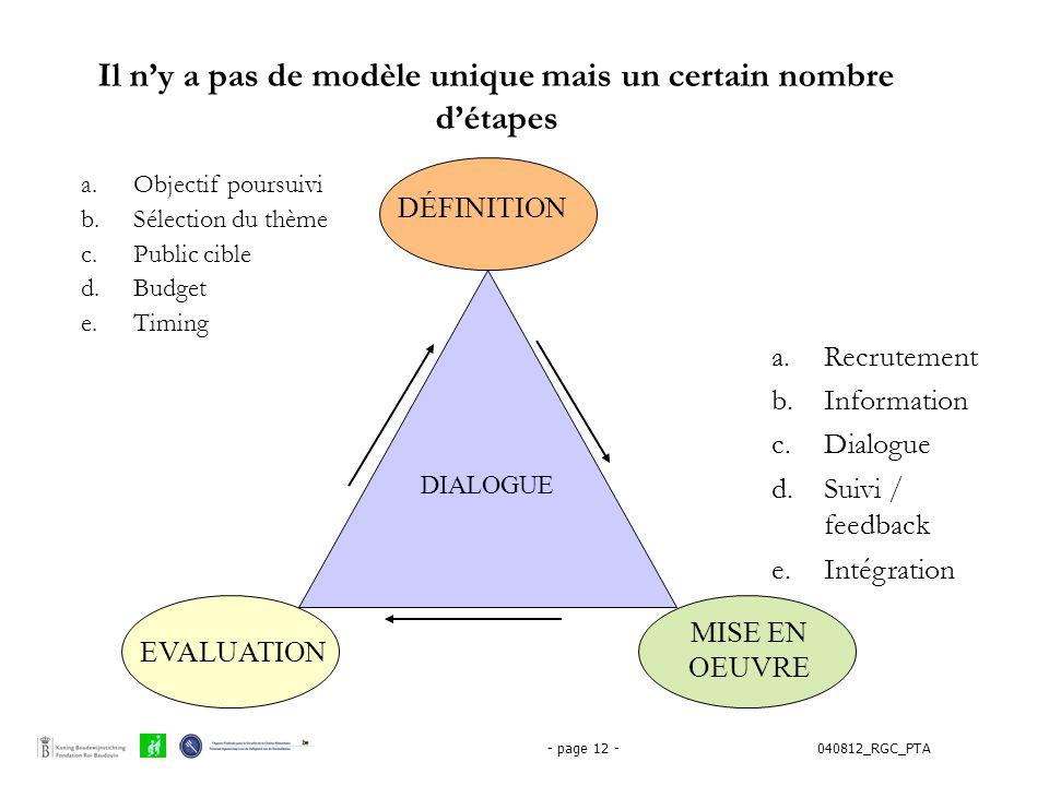 040812_RGC_PTA- page 12 - Il n'y a pas de modèle unique mais un certain nombre d'étapes a.Recrutement b.Information c.Dialogue d.Suivi / feedback e.In