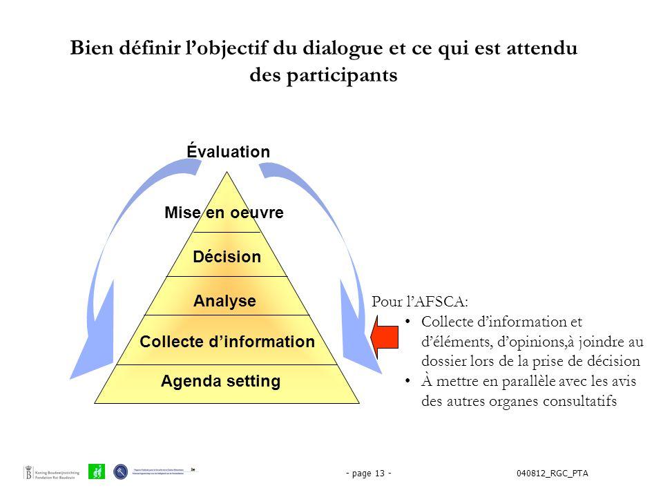 040812_RGC_PTA- page 13 - Bien définir l'objectif du dialogue et ce qui est attendu des participants Agenda setting Collecte d'information Analyse Déc