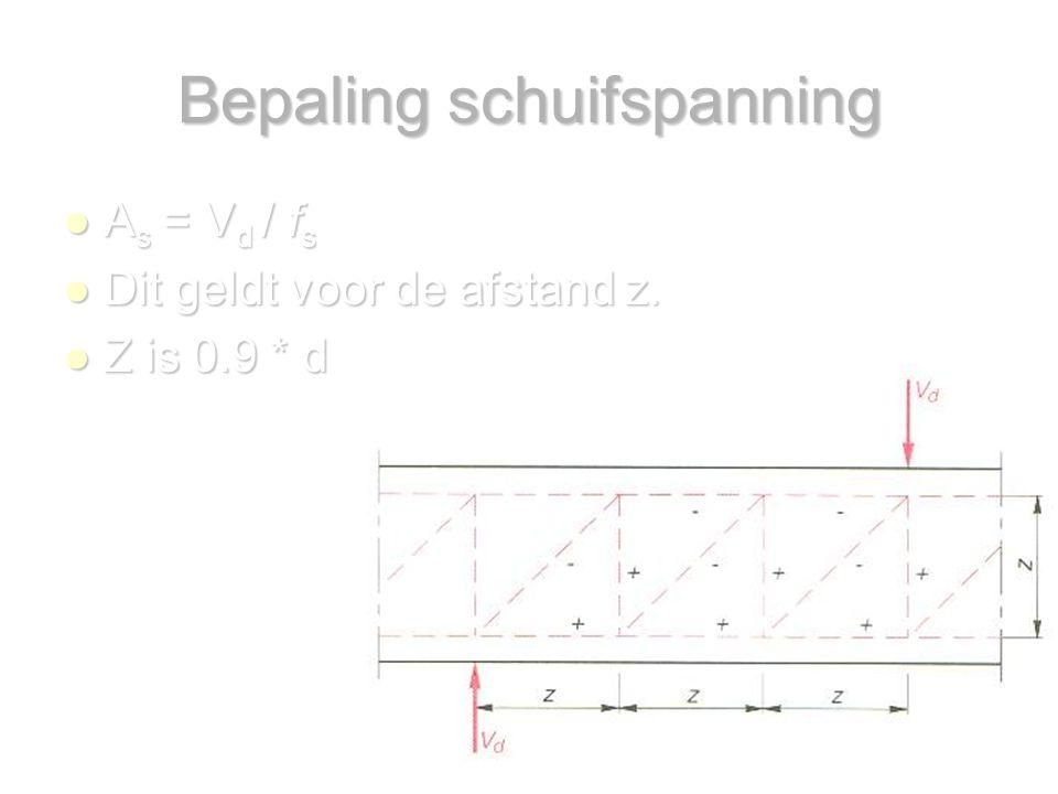 Bepaling schuifspanning A s = V d / f s A s = V d / f s Dit geldt voor de afstand z.