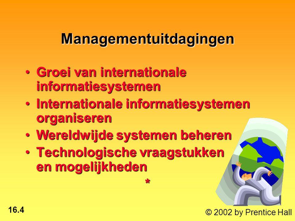 16.5 © 2002 by Prentice Hall Internationale IS-architectuur Basissysteem dat nodig is om internationale handels- en andere activiteiten te coördineren *