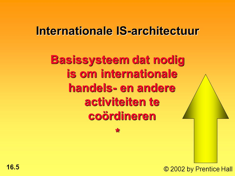16.5 © 2002 by Prentice Hall Internationale IS-architectuur Basissysteem dat nodig is om internationale handels- en andere activiteiten te coördineren *