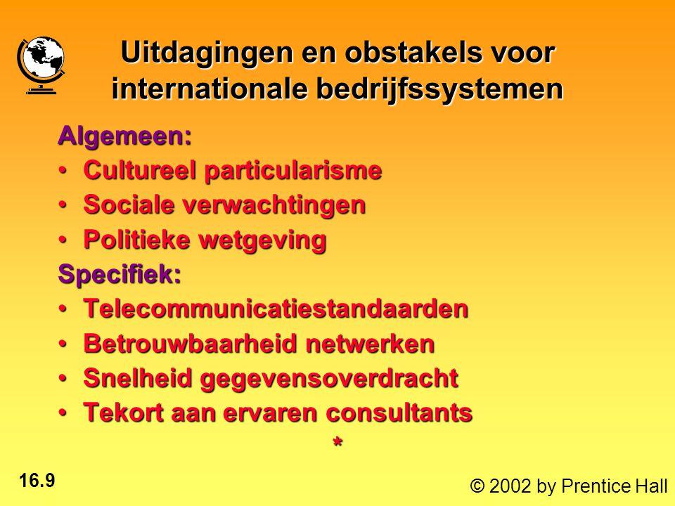 16.20 © 2002 by Prentice Hall Hoofdstuk 16 Management van internationale informatiesystemen