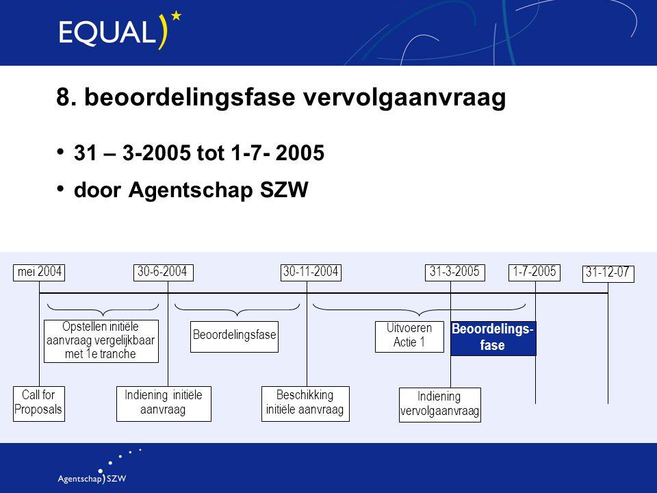 8. beoordelingsfase vervolgaanvraag 31 – 3-2005 tot 1-7- 2005 door Agentschap SZW mei 2004 30-6-2004 30-11-200431-3-20051-7-2005 31-12-07 Opstellen in