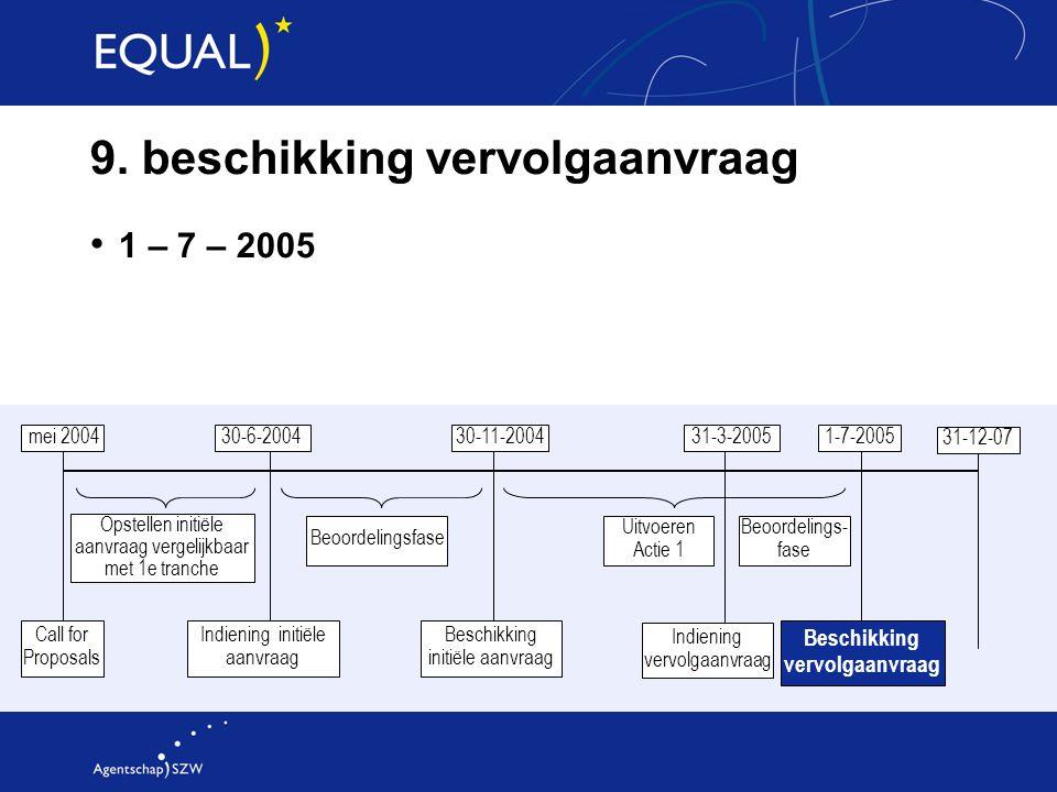 9. beschikking vervolgaanvraag 1 – 7 – 2005 mei 2004 30-6-2004 30-11-200431-3-20051-7-2005 31-12-07 Opstellen initiële aanvraag vergelijkbaar met 1e t