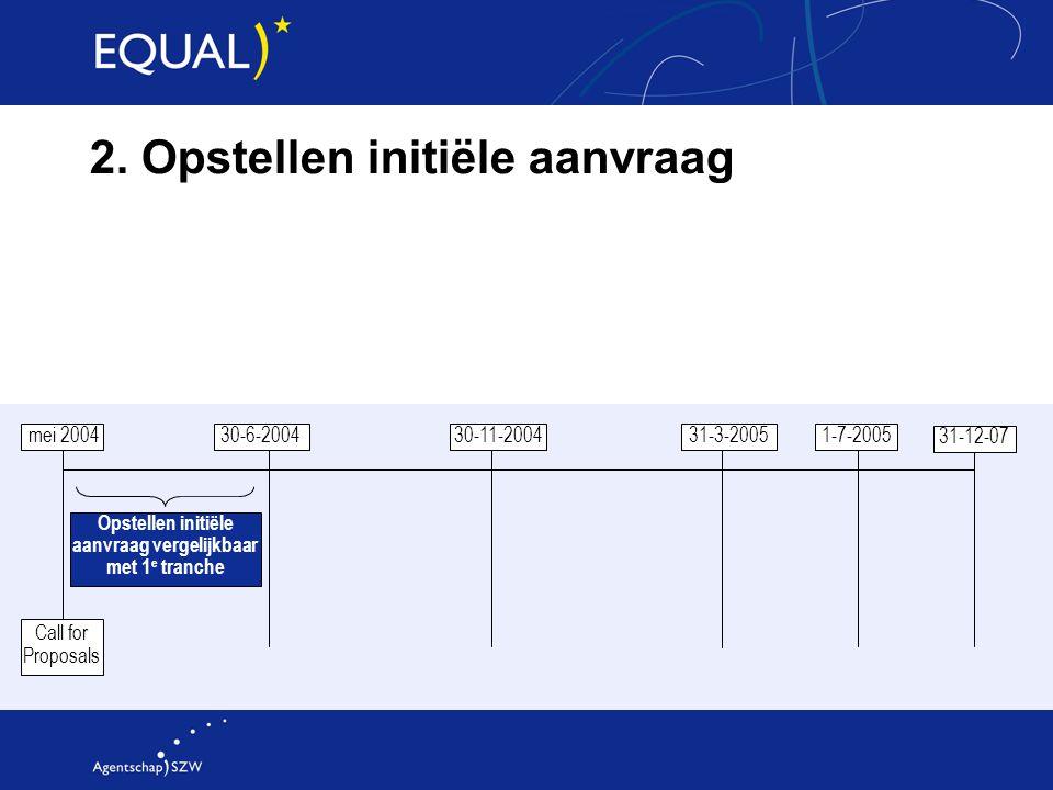 2. Opstellen initiële aanvraag mei 2004 30-6-2004 30-11-200431-3-20051-7-2005 31-12-07 Opstellen initiële aanvraag vergelijkbaar met 1 e tranche Call