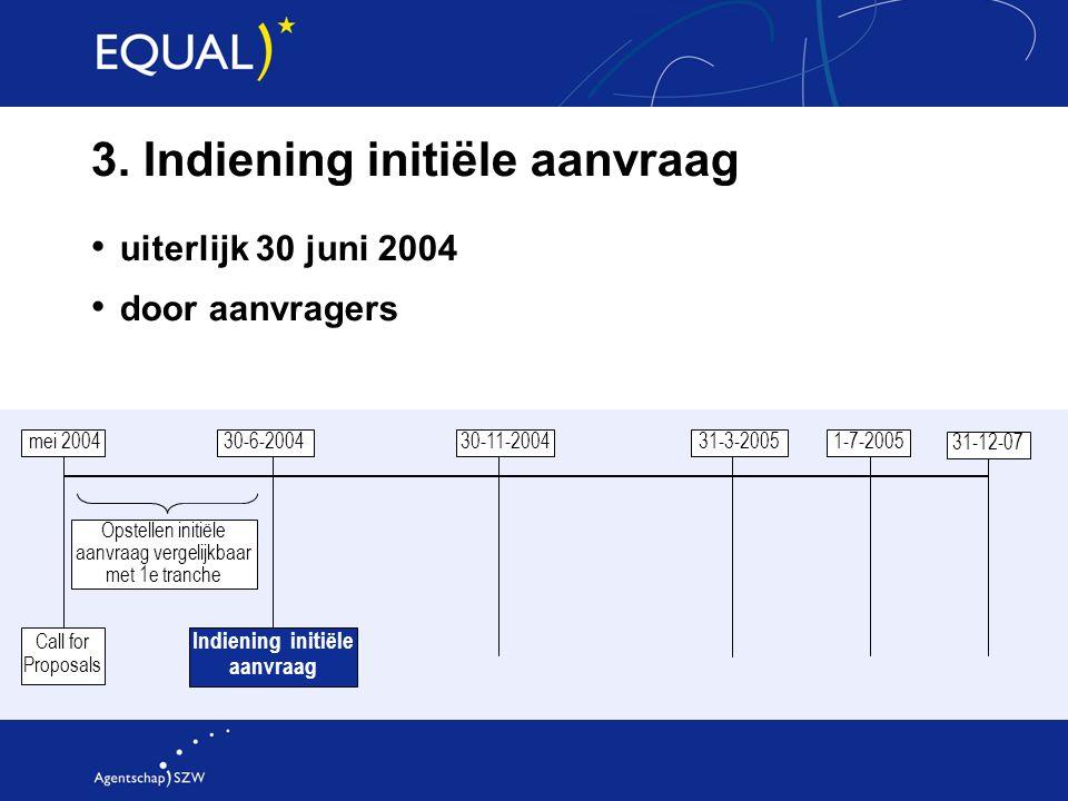3. Indiening initiële aanvraag uiterlijk 30 juni 2004 door aanvragers mei 2004 30-6-2004 30-11-200431-3-20051-7-2005 31-12-07 Opstellen initiële aanvr