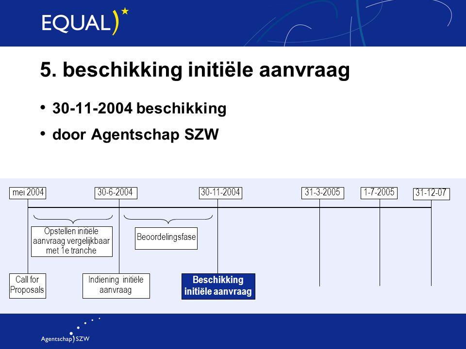 5. beschikking initiële aanvraag 30-11-2004 beschikking door Agentschap SZW mei 2004 30-6-2004 30-11-200431-3-20051-7-2005 31-12-07 Opstellen initiële