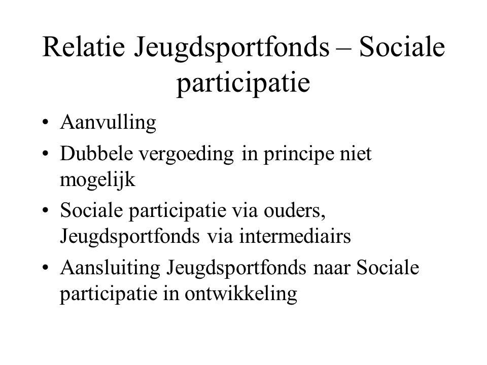 Relatie Jeugdsportfonds – Sociale participatie Aanvulling Dubbele vergoeding in principe niet mogelijk Sociale participatie via ouders, Jeugdsportfond