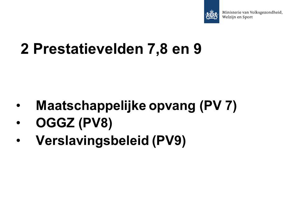 2 Prestatievelden 7,8 en 9 Maatschappelijke opvang (PV 7) OGGZ (PV8) Verslavingsbeleid (PV9)