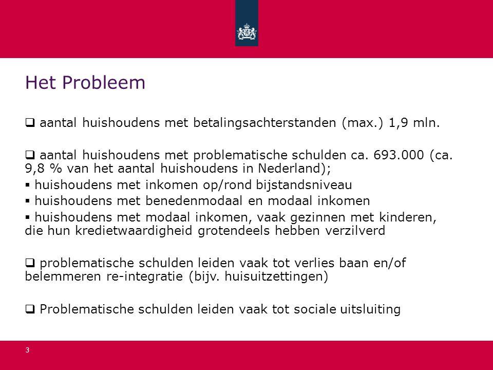 3 Het Probleem  aantal huishoudens met betalingsachterstanden (max.) 1,9 mln.  aantal huishoudens met problematische schulden ca. 693.000 (ca. 9,8 %