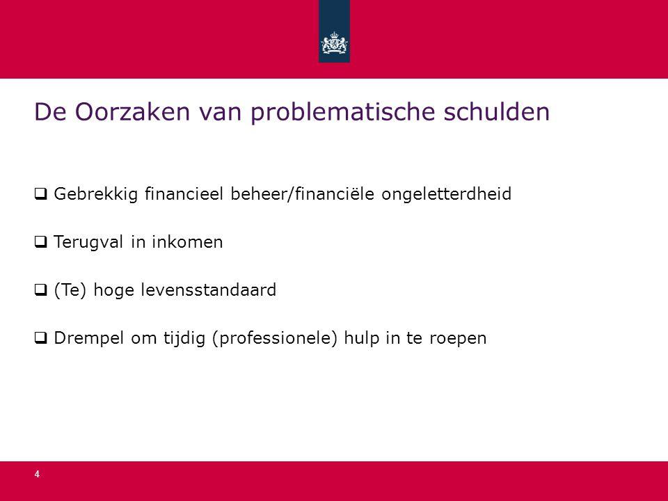 4 De Oorzaken van problematische schulden  Gebrekkig financieel beheer/financiële ongeletterdheid  Terugval in inkomen  (Te) hoge levensstandaard 