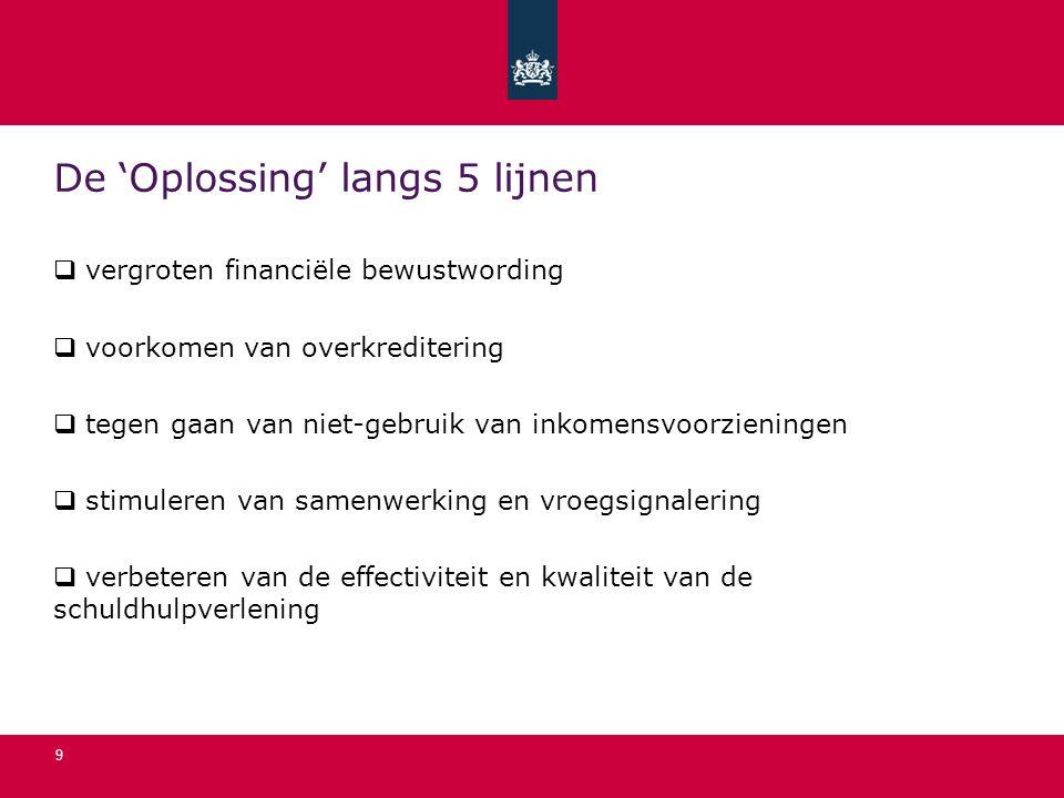 9 De 'Oplossing' langs 5 lijnen  vergroten financiële bewustwording  voorkomen van overkreditering  tegen gaan van niet-gebruik van inkomensvoorzie