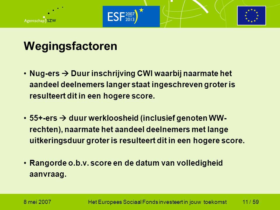 8 mei 2007Het Europees Sociaal Fonds investeert in jouw toekomst11 / 59 Wegingsfactoren Nug-ers  Duur inschrijving CWI waarbij naarmate het aandeel d